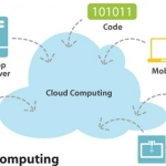Cloud Hosting, Cloud Computing and Cloud Architecture – The Fast Emerging Technologies
